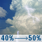Wednesday: Chance Showers And Thunderstorms